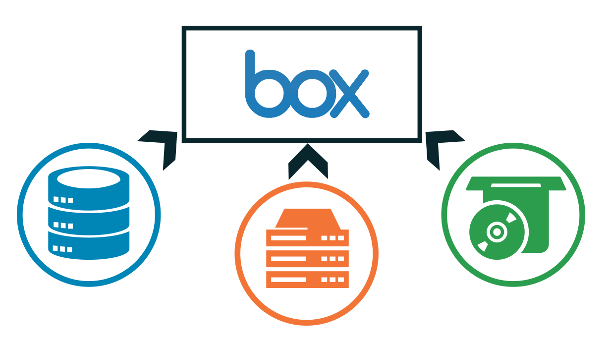 On-premise data migration to Box cloud