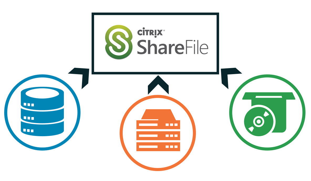 Migrating data to Sharefile