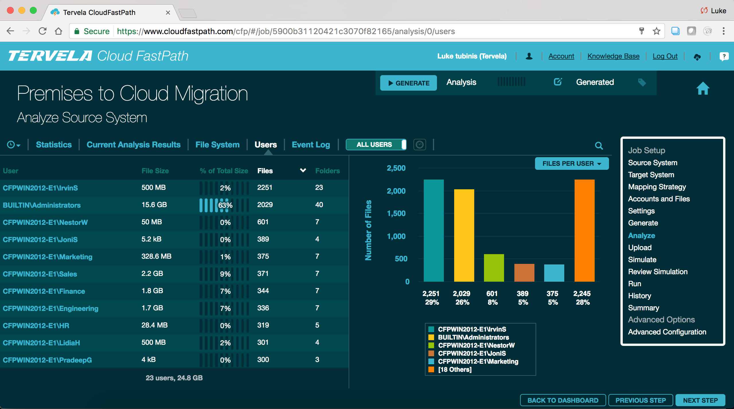How to Use Analytics to Obtain the Full ROI of a Migration