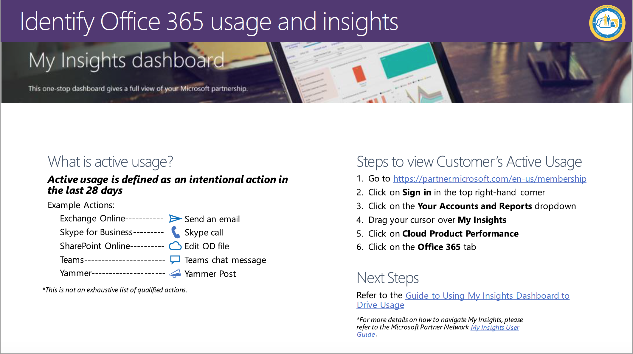 office 365 partners you re leaving money on the table by not