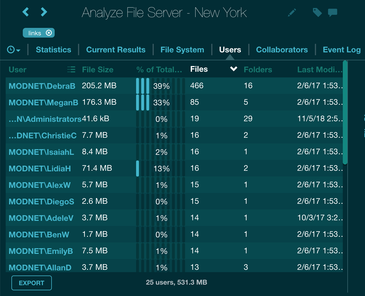 Analytics of power users of the storage system