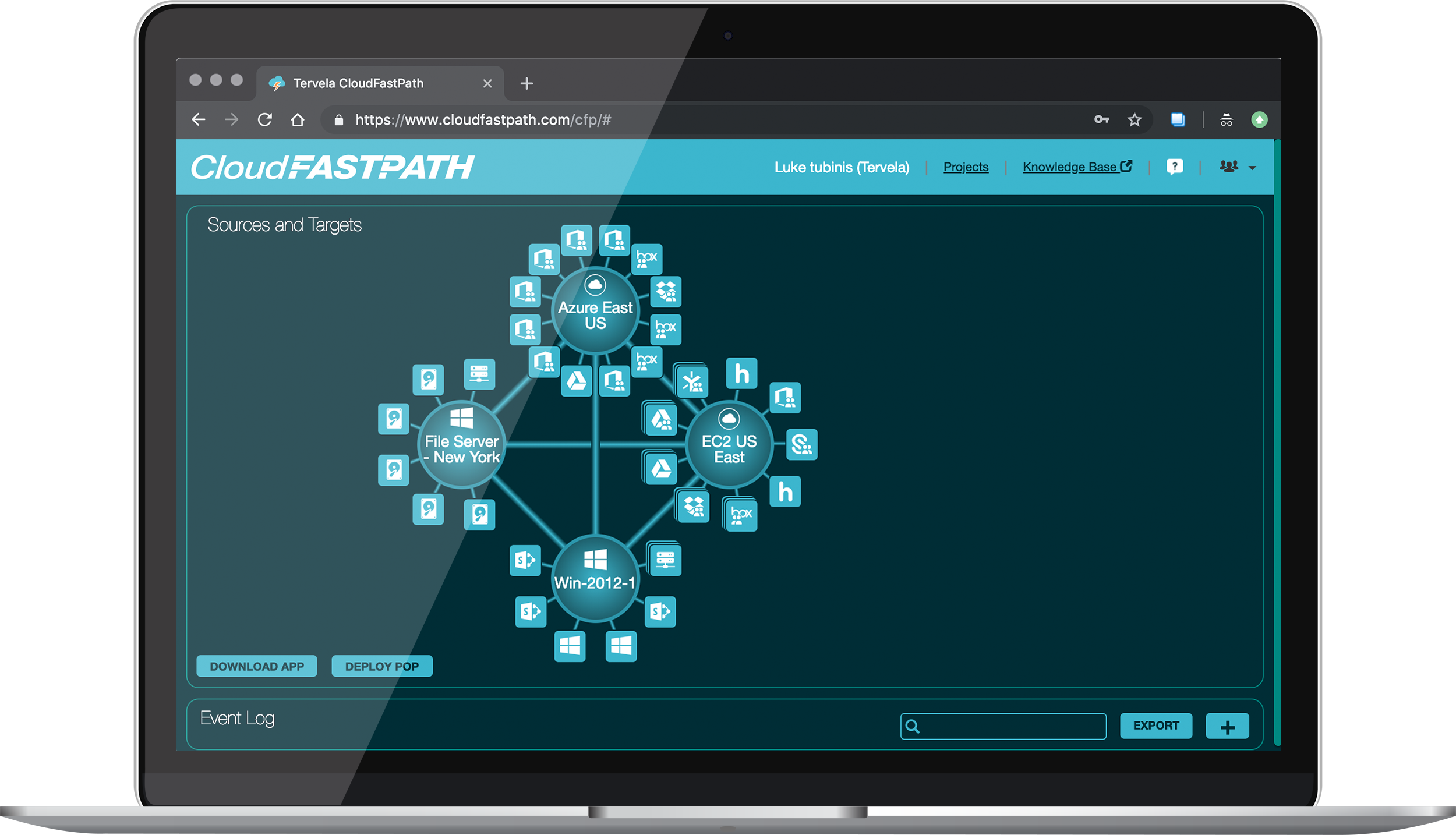 Cloud migrations tools shown in Cloud Fastpath Dashboard